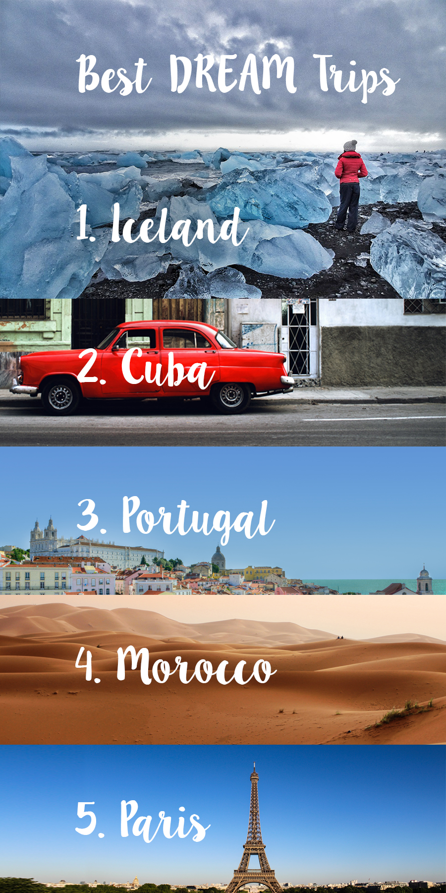 Best Dream Trips Iceland, Cuba, Portugal, Morocco, Paris