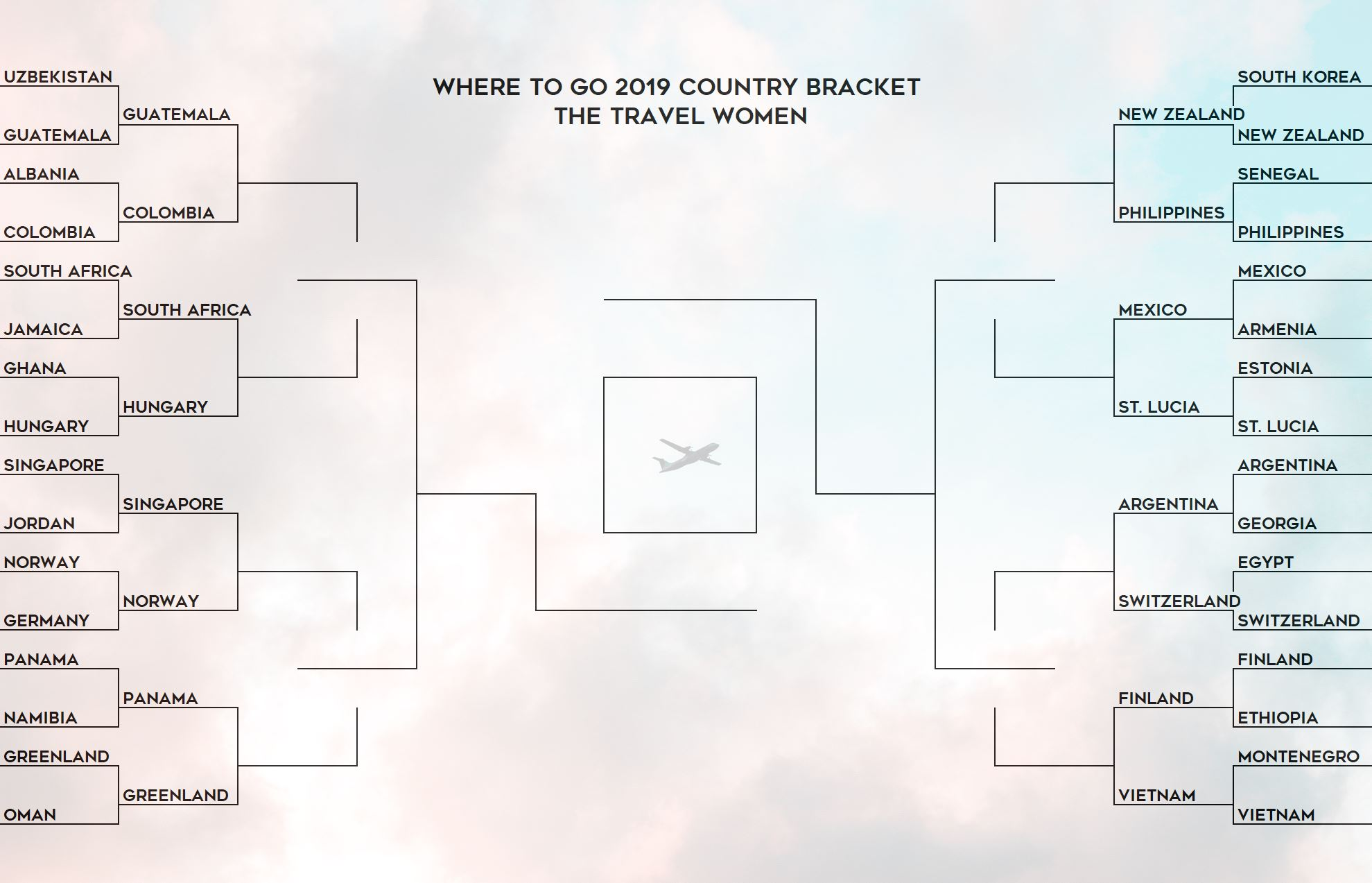 Where to go country bracket 2019 round 2